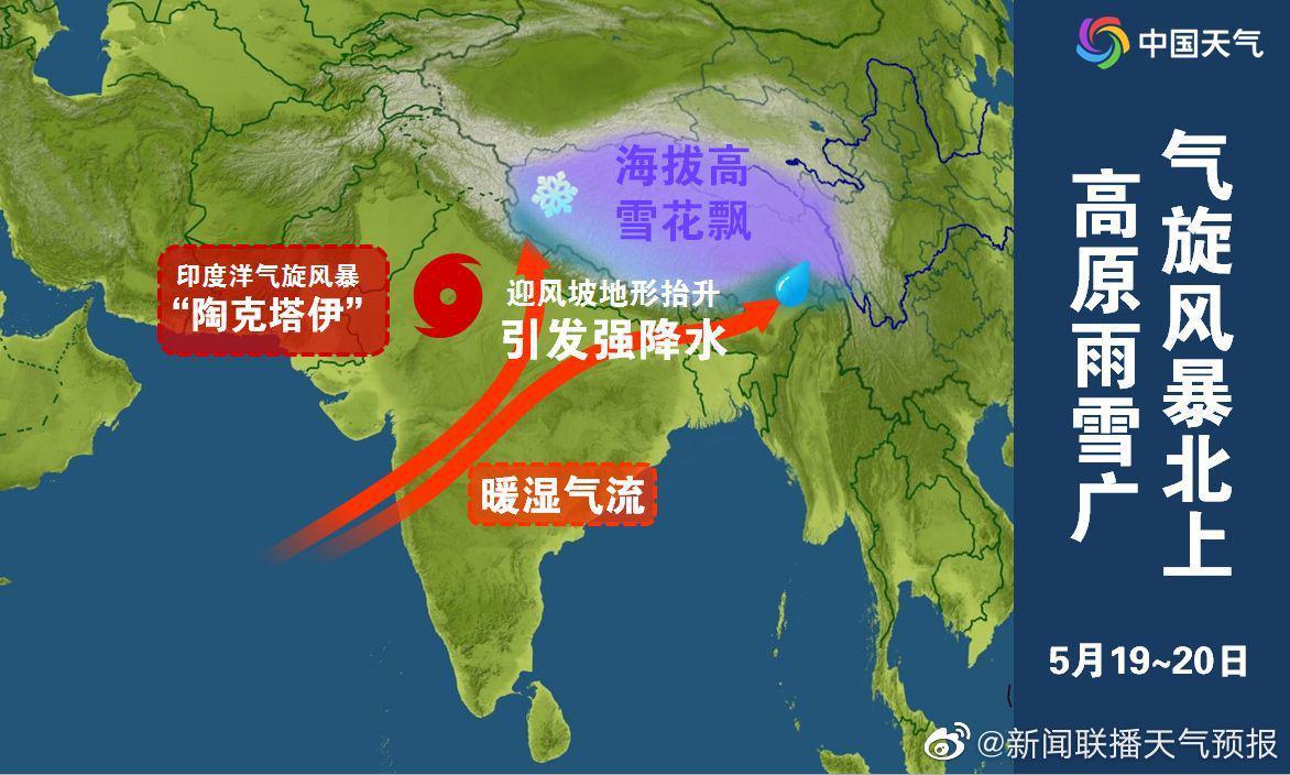 远在阿拉伯海的气旋风暴是怎样造成我国西藏强雨雪天气的呢?戳图