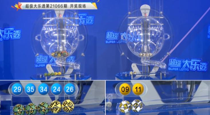 067期大白大乐透预测奖号:后区号码分析