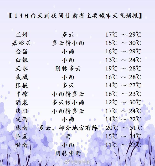 06月14日07时甘肃省主要城市天气预报