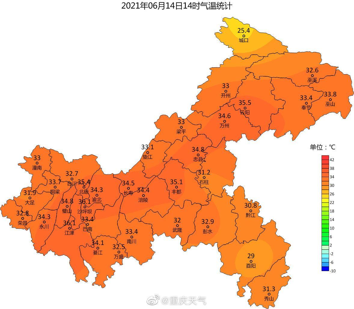 江津、沙坪坝站36.1℃ 全市最高