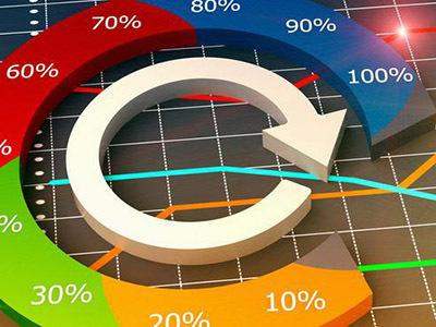 涨停板复盘:创业板指涨1.59% 芯片、汽车板块强势