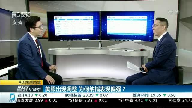 美联储隔夜再度释放鹰派信号 邓志坚:不影响资金长期投资趋势 从华尔街到陆家嘴