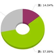 大宗商品数据每日播报(2021年6月22日)