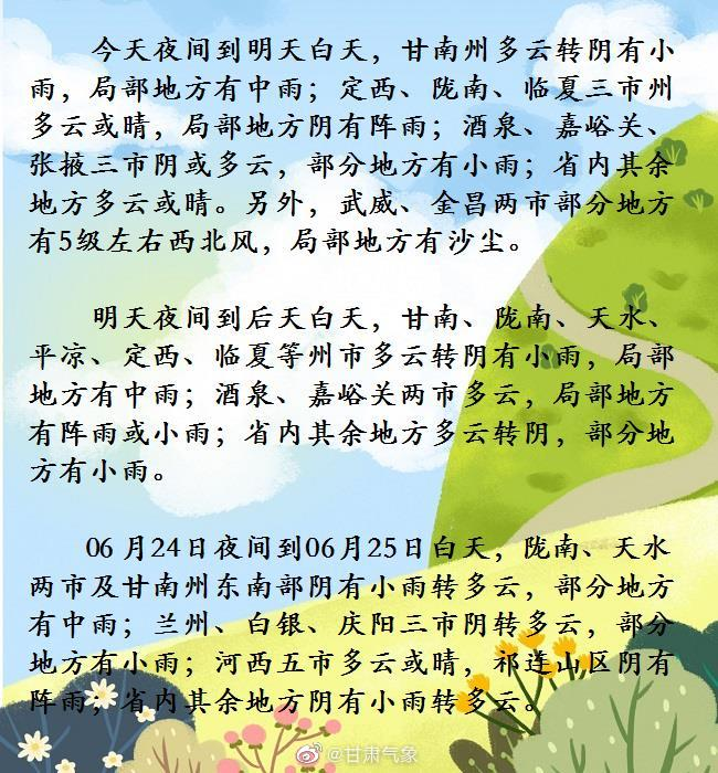 06月22日16时甘肃省短期天气预报