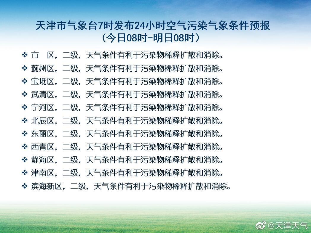 天津天气预警