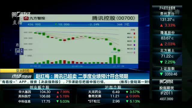 业内:市场下跌趋势告一段落 但流动性不足丨亚太市场
