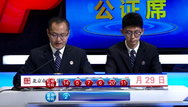 086期李太阳双色球预测奖号:蓝球必杀6码