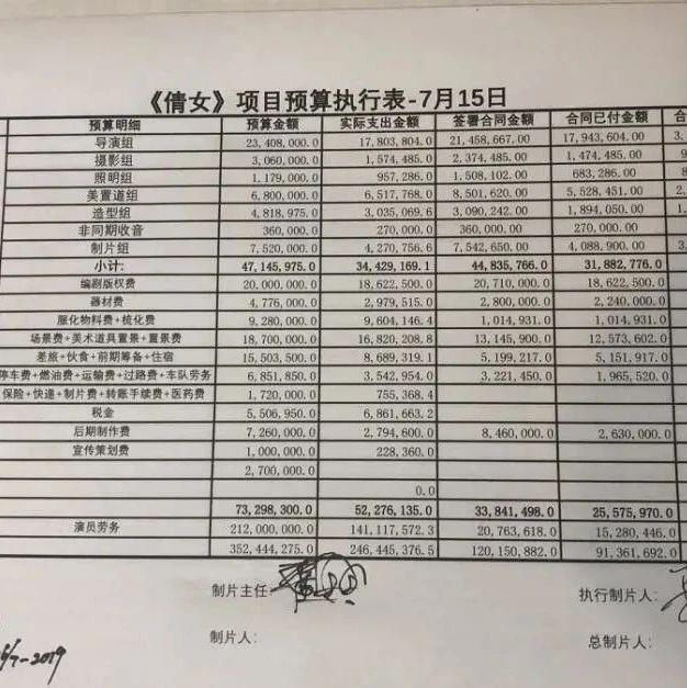 郑爽《倩女幽魂》片酬有1.6亿吗?这家公司最新回应...