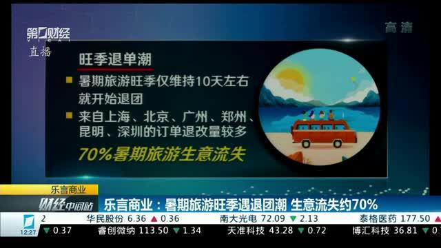乐言商业:暑期旅游旺季遇退团潮 生意流失约70%