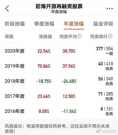"""明星经理邱杰""""折戟""""?前海开源再融资股票近1年浮亏17.42% 5月份刚升任副总"""