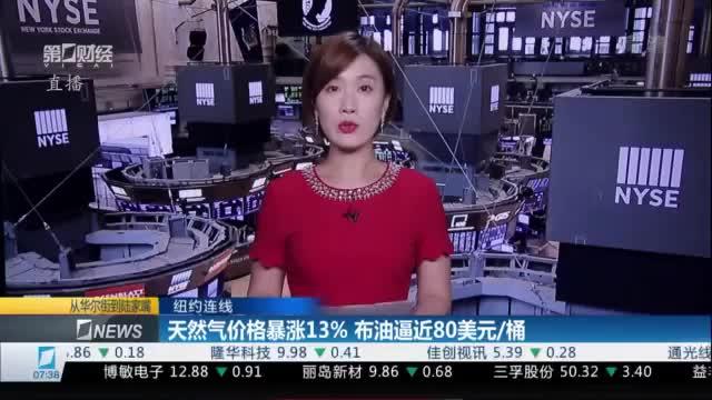 美股收盘:美债收益率走高 美股涨跌互现