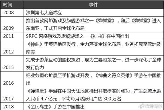 资料来源:招股书、华盛证券