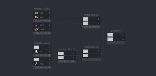 ImbaTV职业联赛季后赛赛程出炉:握手大战2.0来了