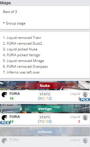 【蜗牛电竞】EPL S12:莽出一片天 FURIA 2-0击败Liquid