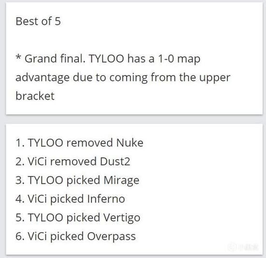 DH亚洲区:冲波逆折难上,Tyloo翻盘VG斩获冠军