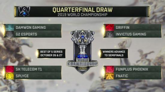 S9淘汰赛四分之一决赛对阵出炉:FPX迎战FNC