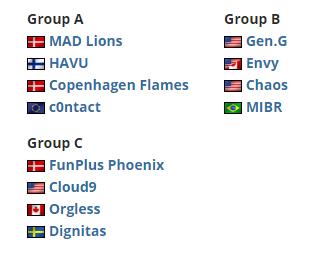 闪点联赛小组赛第一阶段公布,FPX首战C9
