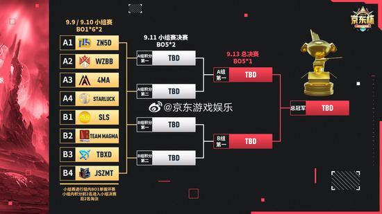 线下赛终于来了!DOTA2京东杯参赛战队和赛程公开