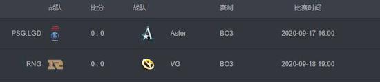 PSG.LGD新赛季阵容官宣:AME、EHOME四人组加盟