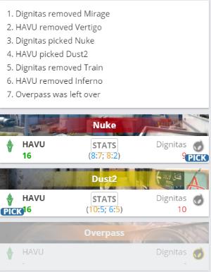 【蜗牛电竞】Funspark ULTI:HAVU登顶Funspark欧洲区