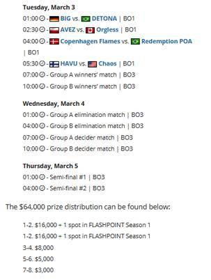 【蜗牛电竞】FLASHPOINT全球预选赛开始,具体赛程公布