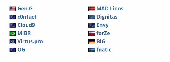 闪点联赛直邀战队公布 BIG携Fnatic等队出战