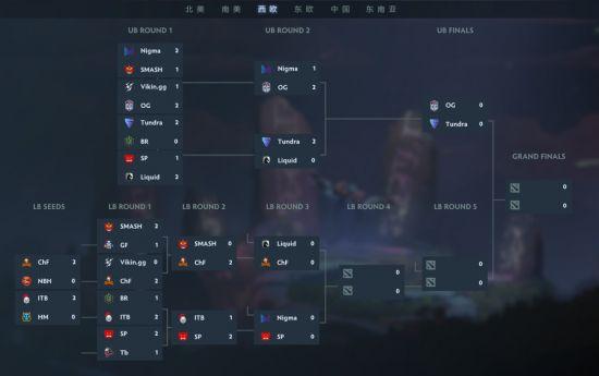 【蜗牛电竞】TI10欧洲区预选赛:Nigma不敌OG跌入败者组