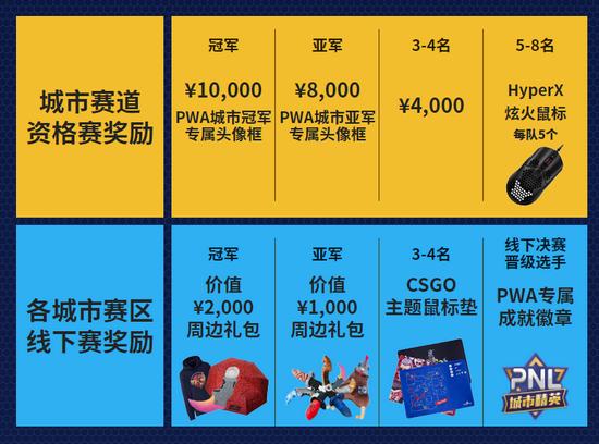【蜗牛电竞】2021完美世界CSGO全国联赛崭新启航