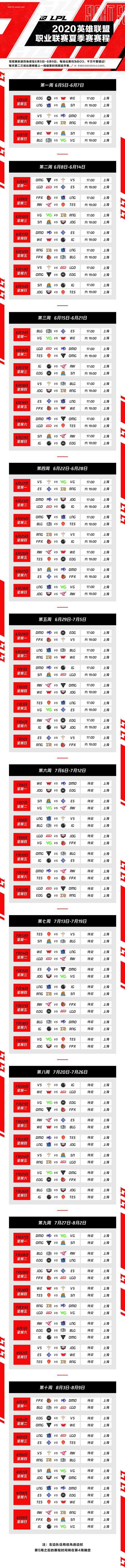 2020LPL夏季賽賽程