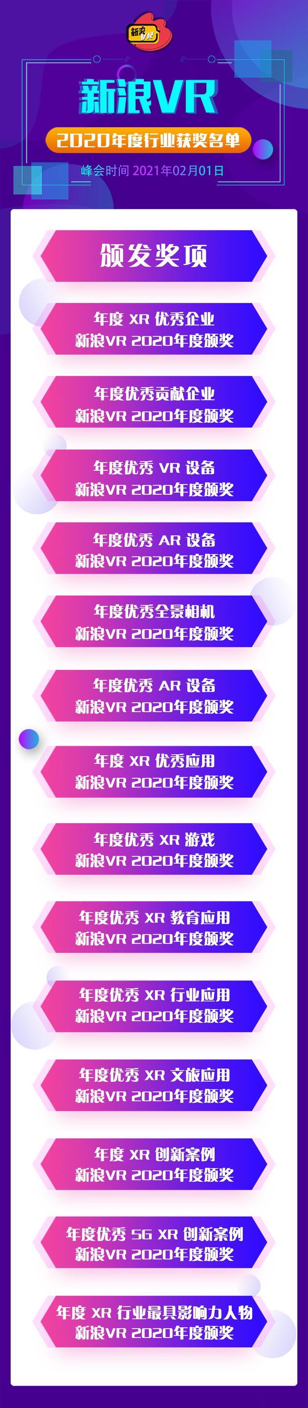 新浪VR2020年度行业获奖名单公布:2021年,XR继续前进
