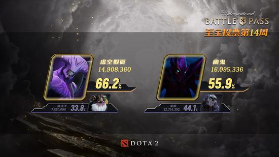 Dota2至宝投票最终决战:虚空假面vs幽鬼花落谁家