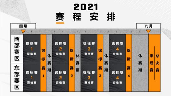 《守望先锋联赛》官方更新:2021赛季安排