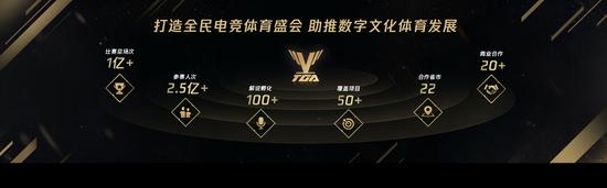 (TGA騰訊電競運動會十年歷程數據盤點)