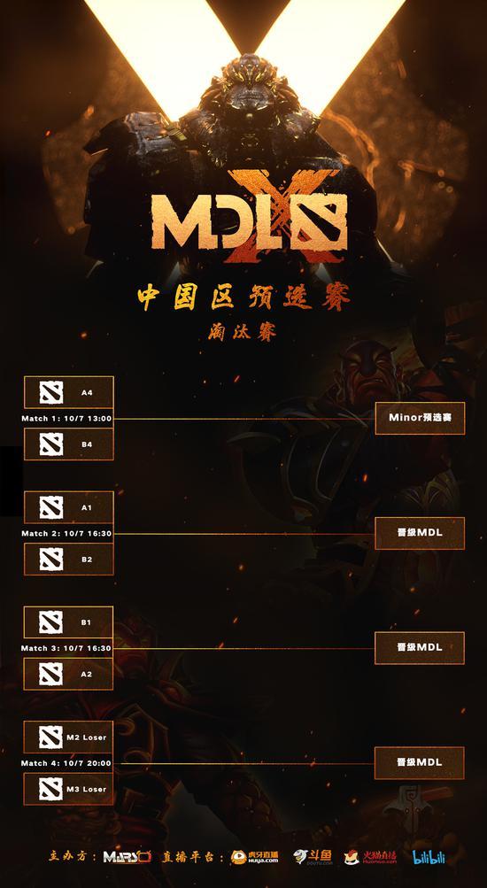 MDL成都Major中国区海选赛落下帷幕