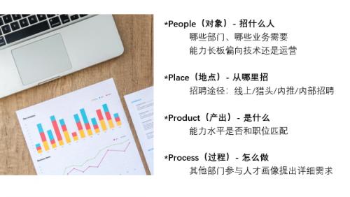 在豪华寿司中贡献资金技能效果大幅度逐步加强解析