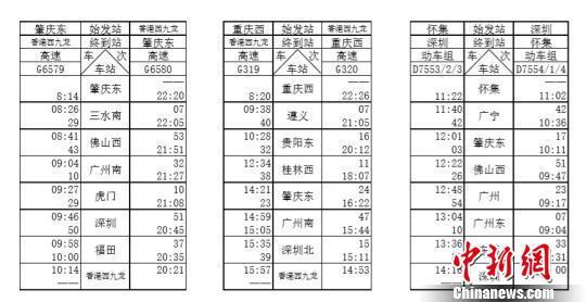 廣東肇慶直達香港高鐵將于7月10日開通 車程1小時