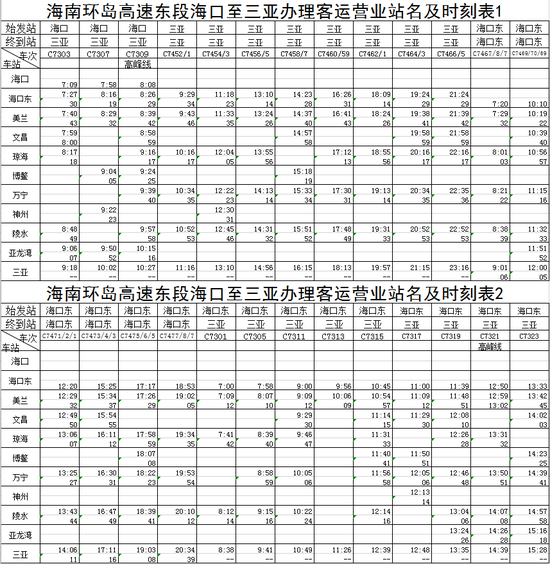 海南�h�u高�F28日��行新列��\行