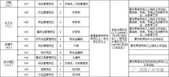 郑州百姓网招聘信息_郑州5月最新事业单位招聘信息 总有一份适合你_新浪河南_新浪网
