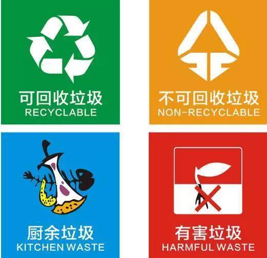 郑州垃圾分类时间?就在今年年底