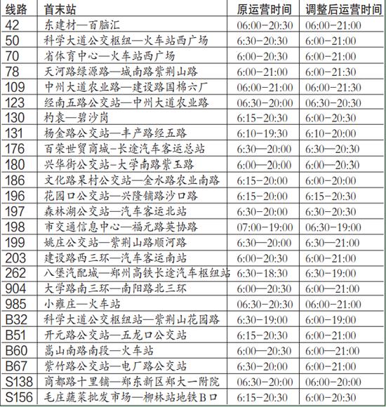 """郑州公交将对5号线沿线公交线路进行优化调整  解决""""最后一公里""""出行难题"""