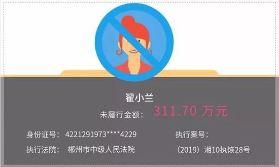 曝光!湖南法院公布一批失信被执行人名单!