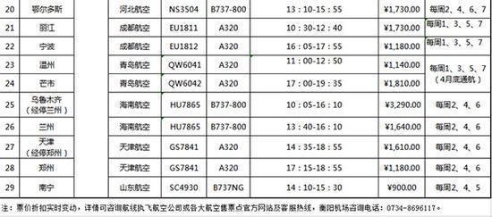 """全国城市航班时刻表_打造中国""""孟菲斯"""" 衡阳南岳机场新增通达9城航线_新浪湖南 ..."""