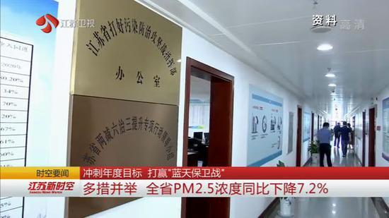 """江苏多措并举打赢""""蓝天保卫战"""" PM2.5浓度降7.2%"""