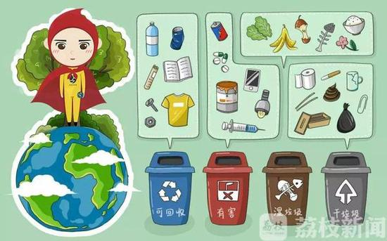 厨余垃圾有哪些物品_南京生活垃圾管理条例公示 分类不标准可拒收_新浪江苏_新浪网