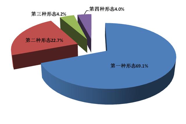 前9月全国处分省部级干部31人 厅局级干部0.3万人