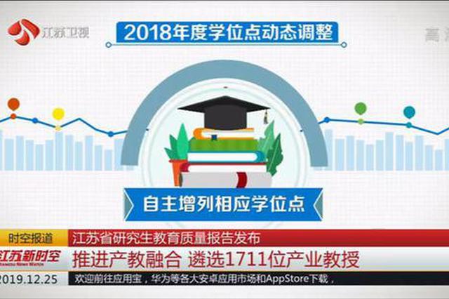 江苏省研究生教育质量报告发布