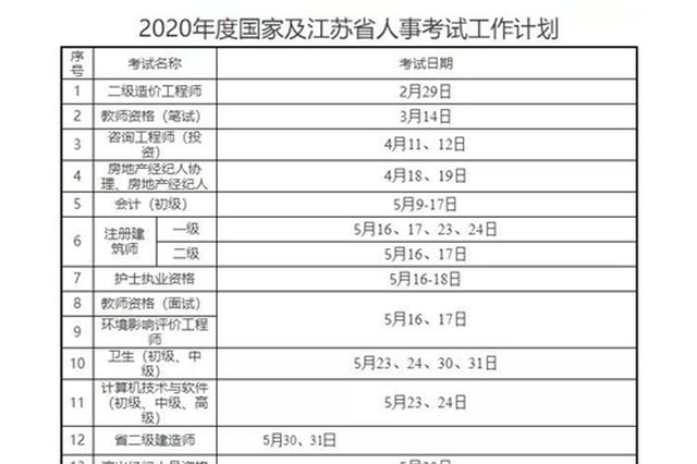 来了!2020年江苏考试日历出炉 你关心的都在这里