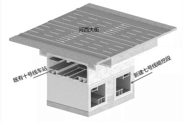 南京地铁7号线最新进展 中胜站下穿暗挖工程顺利贯通