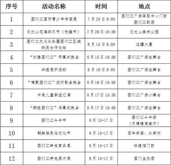2019中国图们江文化旅游节 精彩纷呈早知道