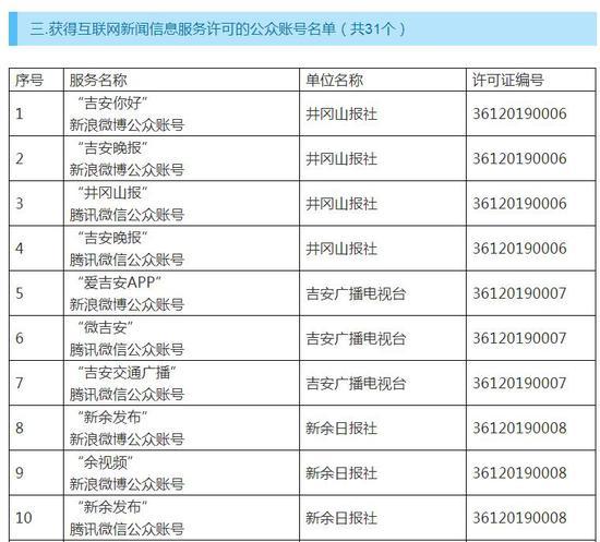 洛奇英雄传怎么赚钱:最新!江西省互联网新闻信息服务单位许可信息